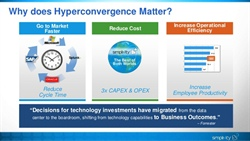 The next wave of virtualization: Why does Hyper-convergence matter?